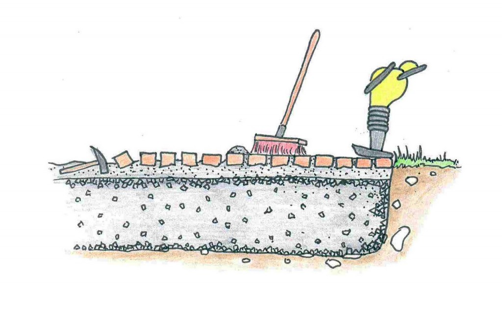 fertige Pflasterfläche einkehren und abrütteln mittels Rüttelplatte